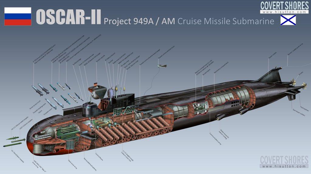 Project 949A: Oscar-II - Page 12 D-TBLLrXoAACSgS