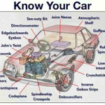 Image for the Tweet beginning: Make sure you memorize this