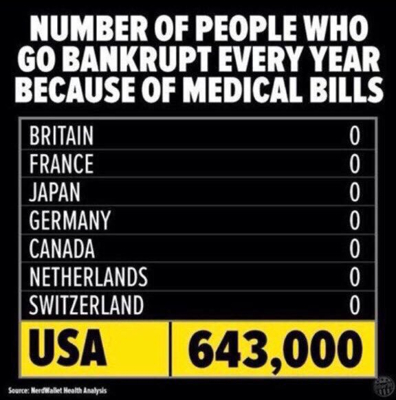 Astonishing to think that anyone would advocate for insurance based healthcare in the UK when it has hurt so many Americans  Please RT and follow to join our growing team if you're not prepared to let our NHS be damaged by anyone
