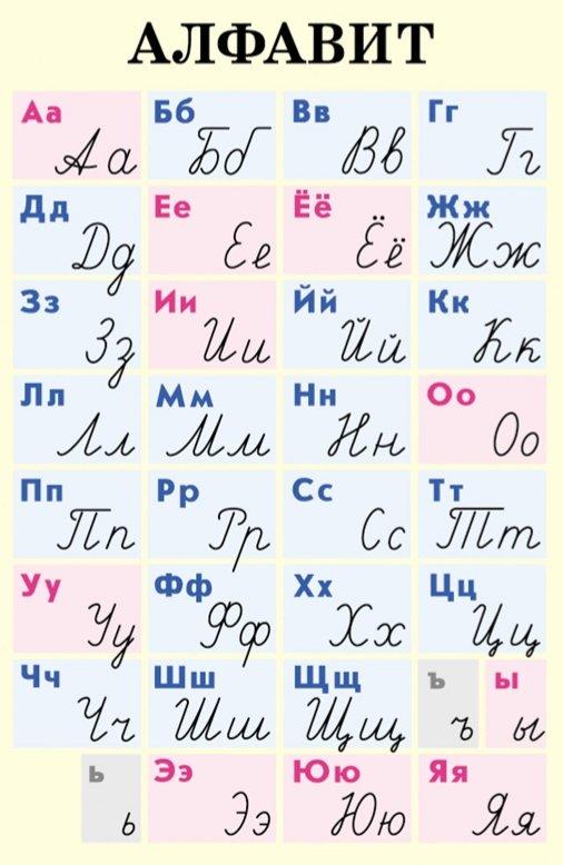 Картинки алфавит печатные и письменный русский распечатать, нарисованные цветы картинки