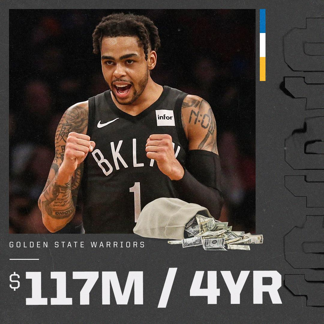 Warriors Year By Year: Angelo Russell: D'Angelo Russell Is A Player Of Strong