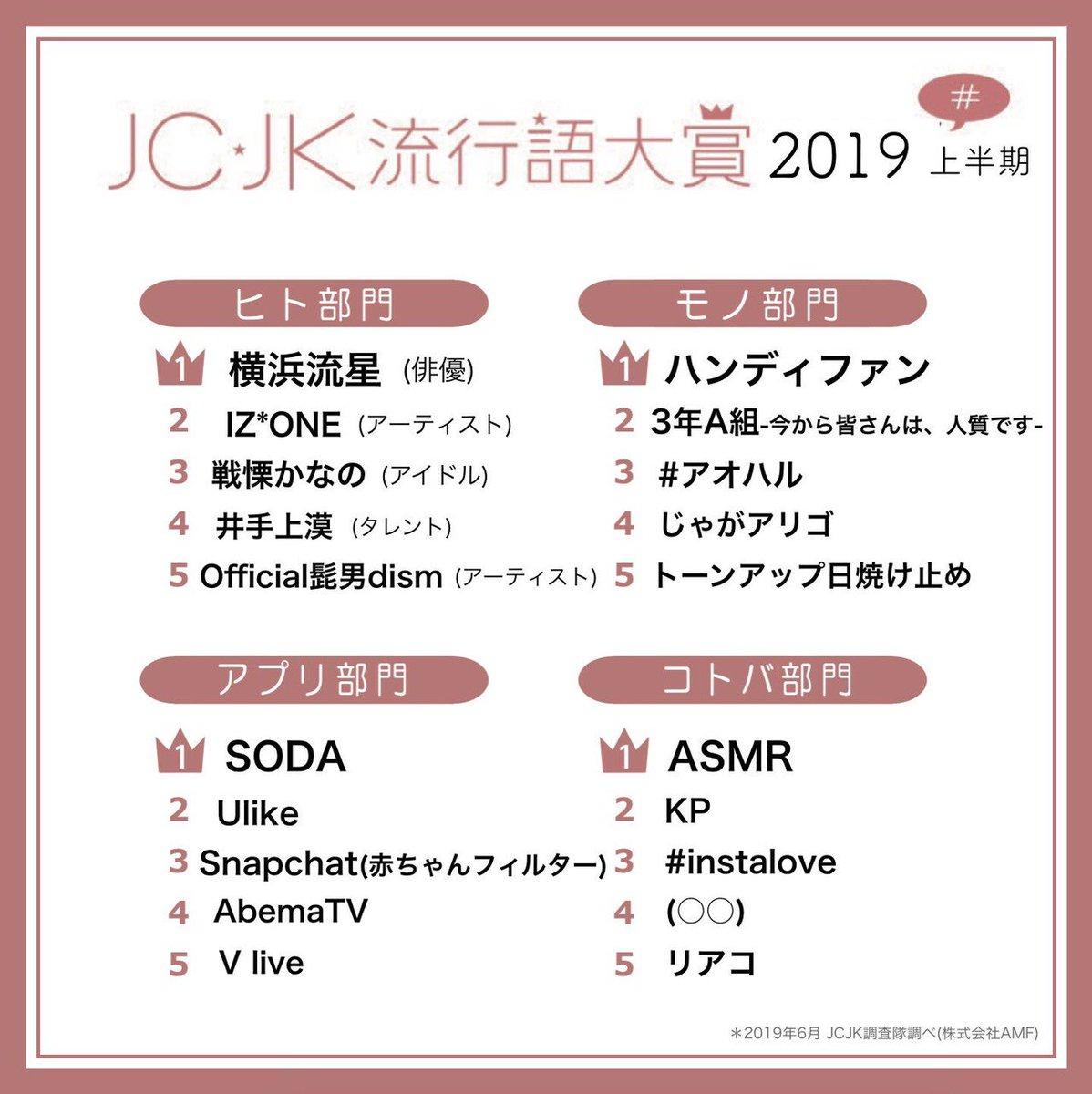 IZ*ONEは本当に流行ってた!!JC・JK流行語大賞2019年上半期発表