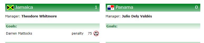 CONCACAF Gold Cup Match Report #Jamaica 🇯🇲 v 🇵🇦 #Panama #JAMPAN  #JAMvPAN #ReggaeBoyz @jff_football #StillOnTheBall @fepafut #PanamáMayor @GoldCup @CopaOro #GoldCup2019 #GoldCup #CopaOro #CopaOro2019 #CONCACAF 🏆#ThisIsOurs #EstoEsNuestro ⚽️ https://www.11v11.com/matches/jamaica-v-panama-30-june-2019-362663/… ⚽️