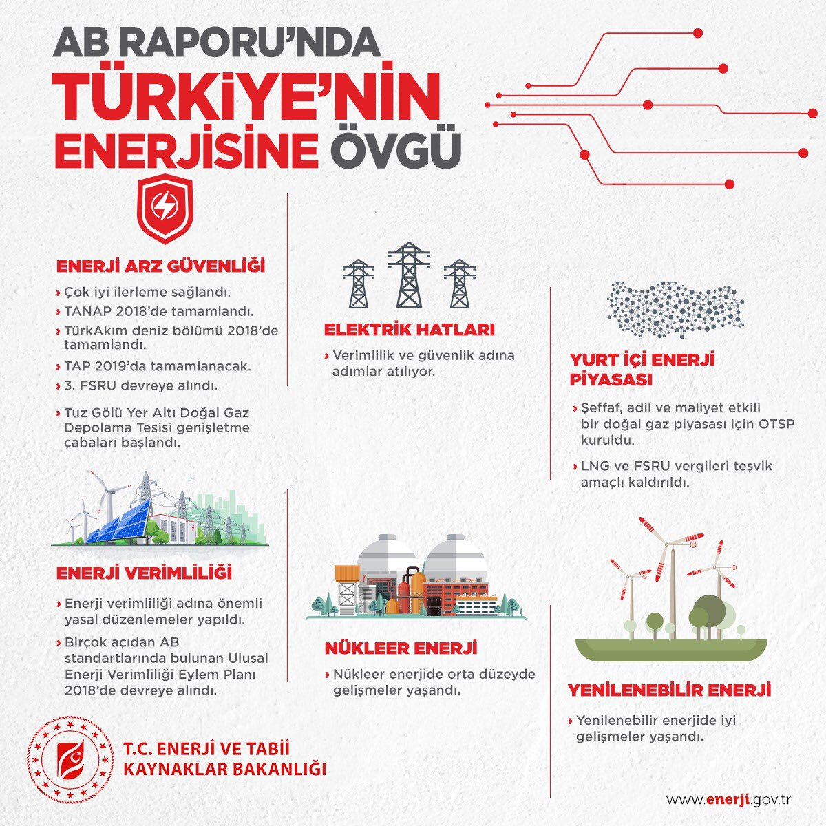 etkb enerji politikaları