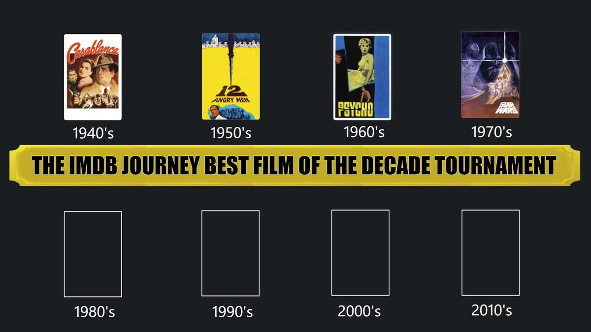 The IMDB Journey Podcast on Twitter: