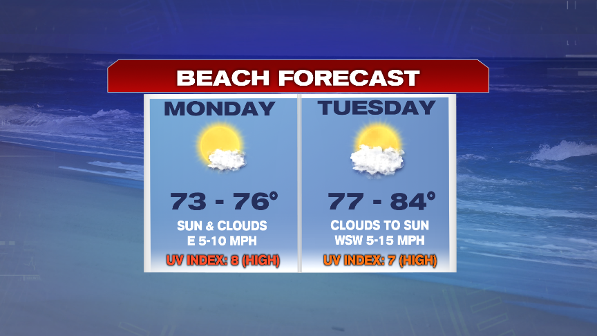 Solid Summer Vacation Weather – Boston News, Weather, Sports