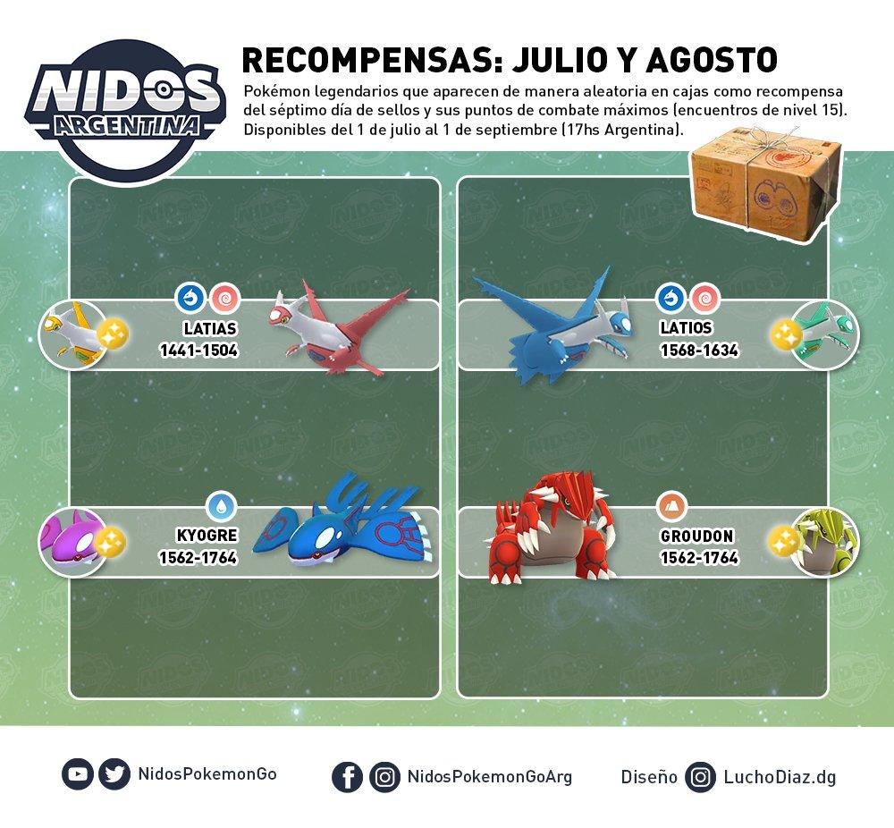 Imagen con las nuevas recompensas en la investigación de campo durante el mes de Julio 2019 por Nidos Pokémon GO Argentina.