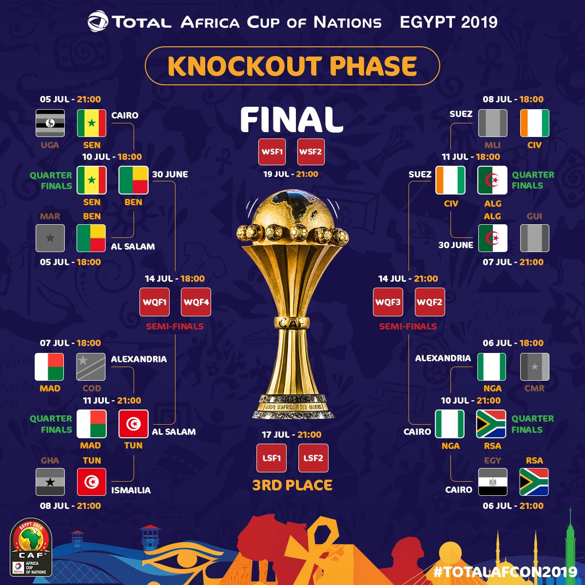 CAN 2019-COUPE D'AFRIQUE DES NATIONS - Page 3 D-_Cz1EW4AAWuYk