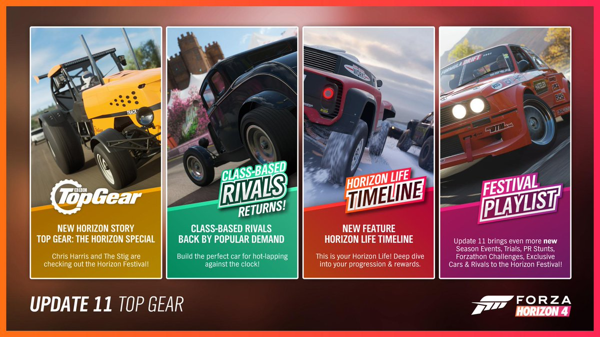 News, livestreams, and Calendar for FH4 - Page 8 - Forza Horizon 4