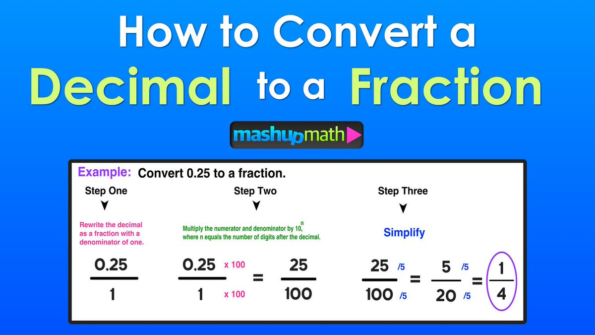 how to convert decimal to fraction