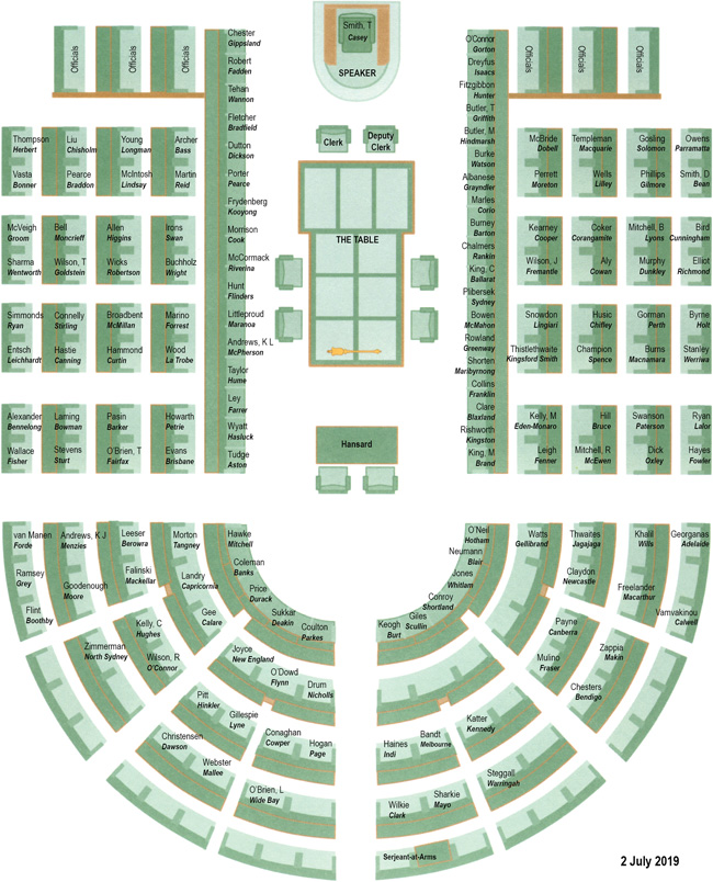 Political Alert On Twitter House Of Representatives Seating Plan Auspol