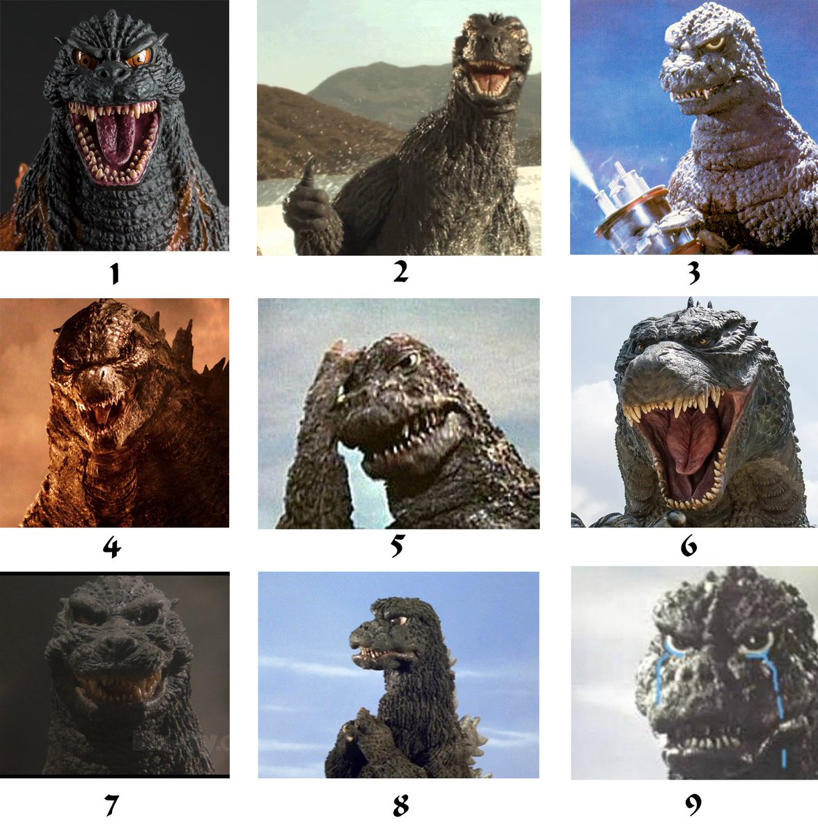 Dea Poirier On Twitter On The Godzilla Scale How Are You Doing Today
