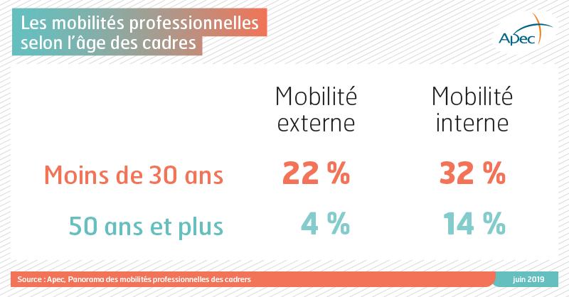 Media Tweets By Apec Pays De La Loire Apecpdl Twitter