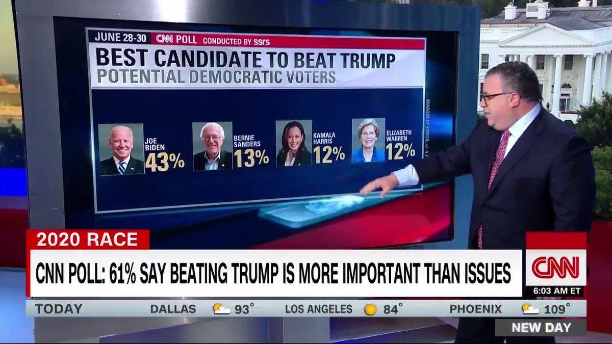 Debate, Campaigns, Democrats | Baaz