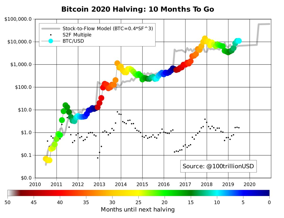 mmm ir bitcoin bitcoin kapitalo rinkos