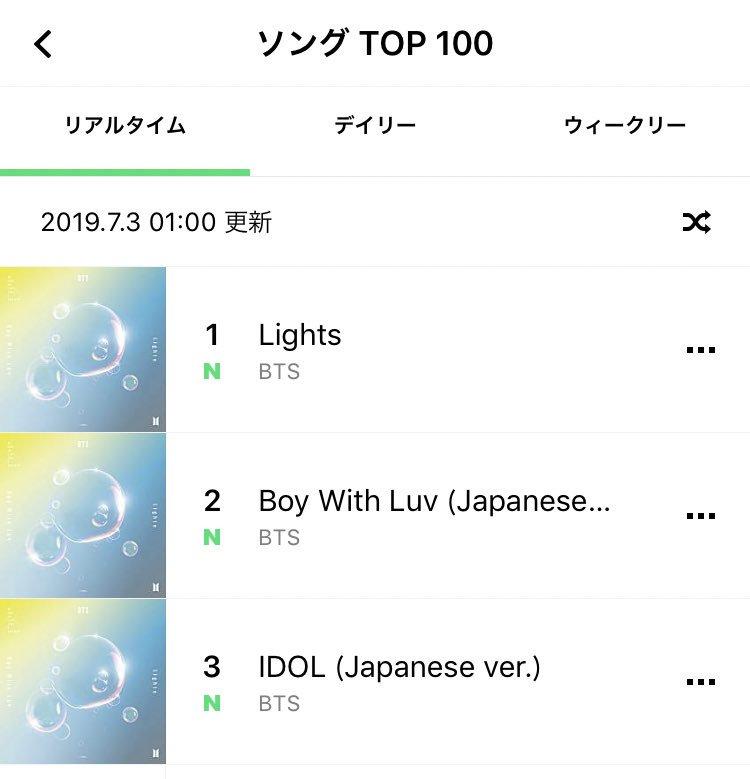 ㊗️✨  #LINEMUSIC  1〜3位独占   #BTS 日本10thシングル「Lights/Boy With Luv」本日発売です!