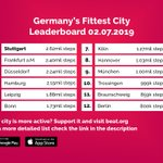 Image for the Tweet beginning: #Berlin joins the top 12!