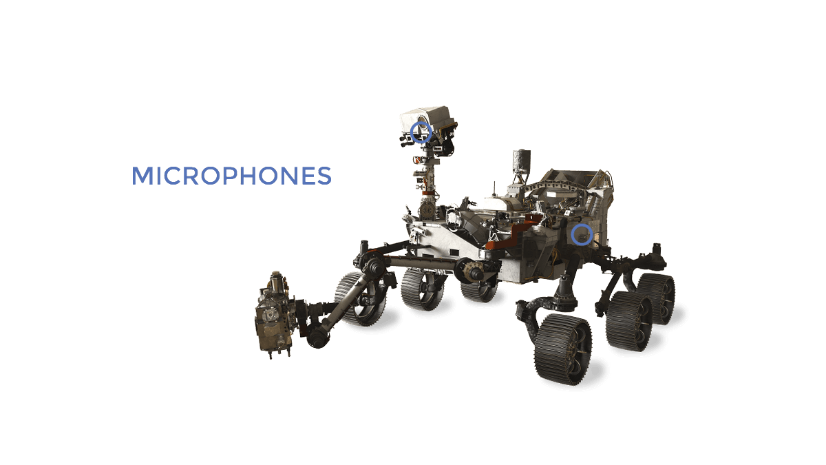 @popianwar1 @NASAJPL #Mars2020 will have not one but two microphones on board! mars.nasa.gov/mars2020/missi…
