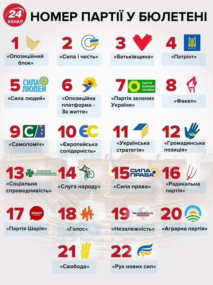 ЦВК скасувала реєстрацію 26 кандидатів у депутати, зокрема діючих нардепів від Радикальної партії Вовка, Купрієнка і Кириченка - Цензор.НЕТ 3471