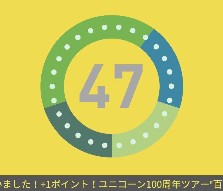 武道館初日終了!ありがとうございました!+1ポイント!UC100アプリ〇AppStore〇GooglePlay#UC100