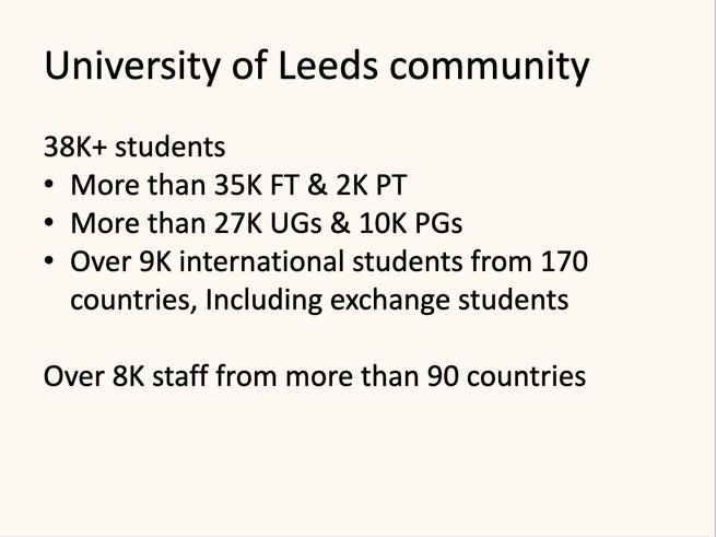 Some facts about our @UniversityLeeds community ⬇️ #InclusiveTeachingLeeds #TELfest