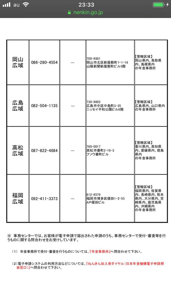 センター 広域 事務 日本 広島 年金 機構