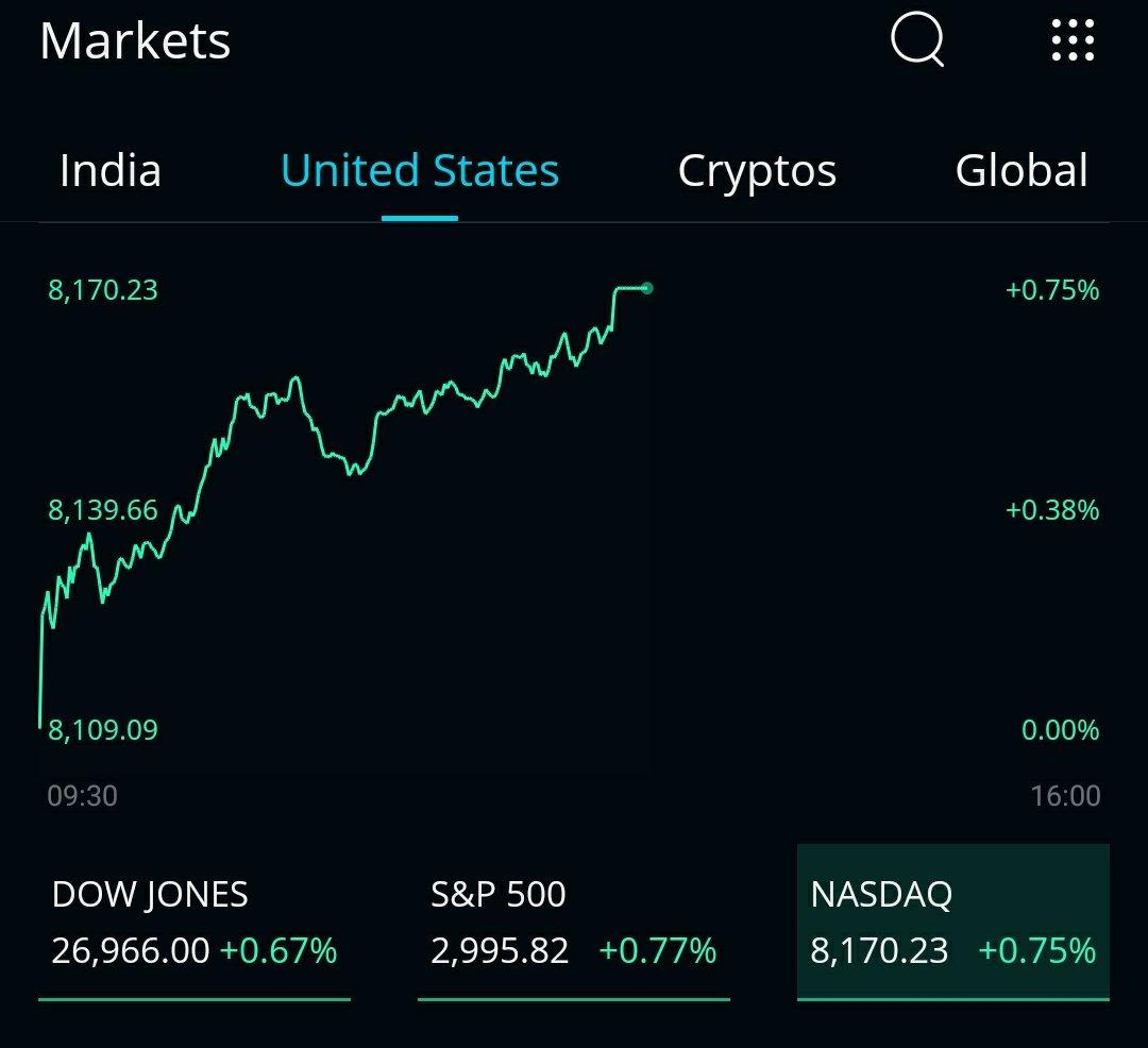 Stocks Picker (@anandchokshi19)   Twitter