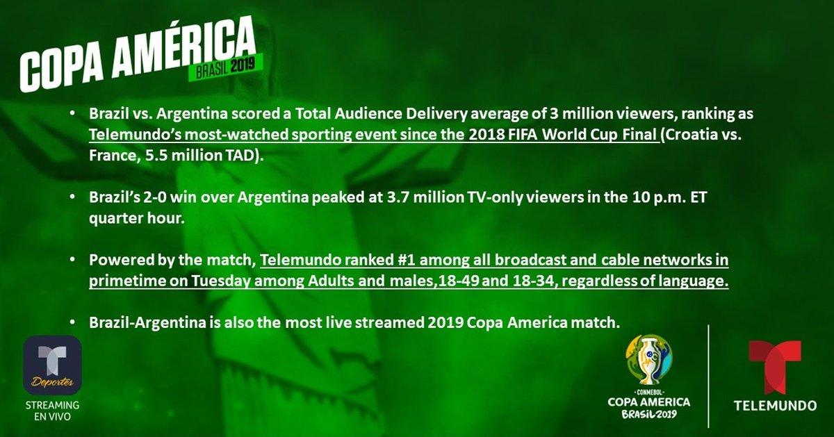 Telemundo Deportes Public Relations (@TLMDSportsPR) | Twitter