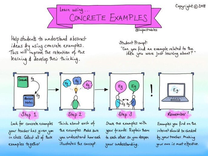 Help pupils to deeply understand abstract concepts by using concrete examples. Here's how to do it well ⬇️💥👍