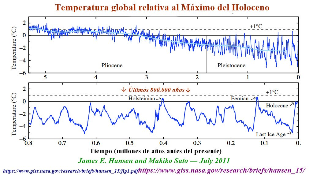 _Temps_last_800.000_years_