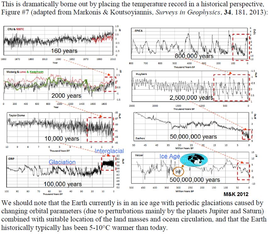 _Temps_last_500.000_years_historical_perspective_