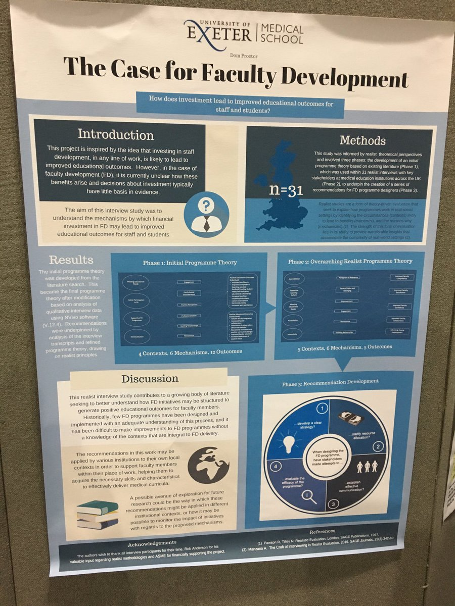 Great to see such a high quality poster by Dom Proctor, one of our ⁦@ExeterMed⁩ students, presenting his ⁦@asmeofficial⁩ and ⁦@gmcuk⁩ funded research project to develop an evidence base for faculty development! #asmeasm2019 ⁦@ExeterMedCPD⁩