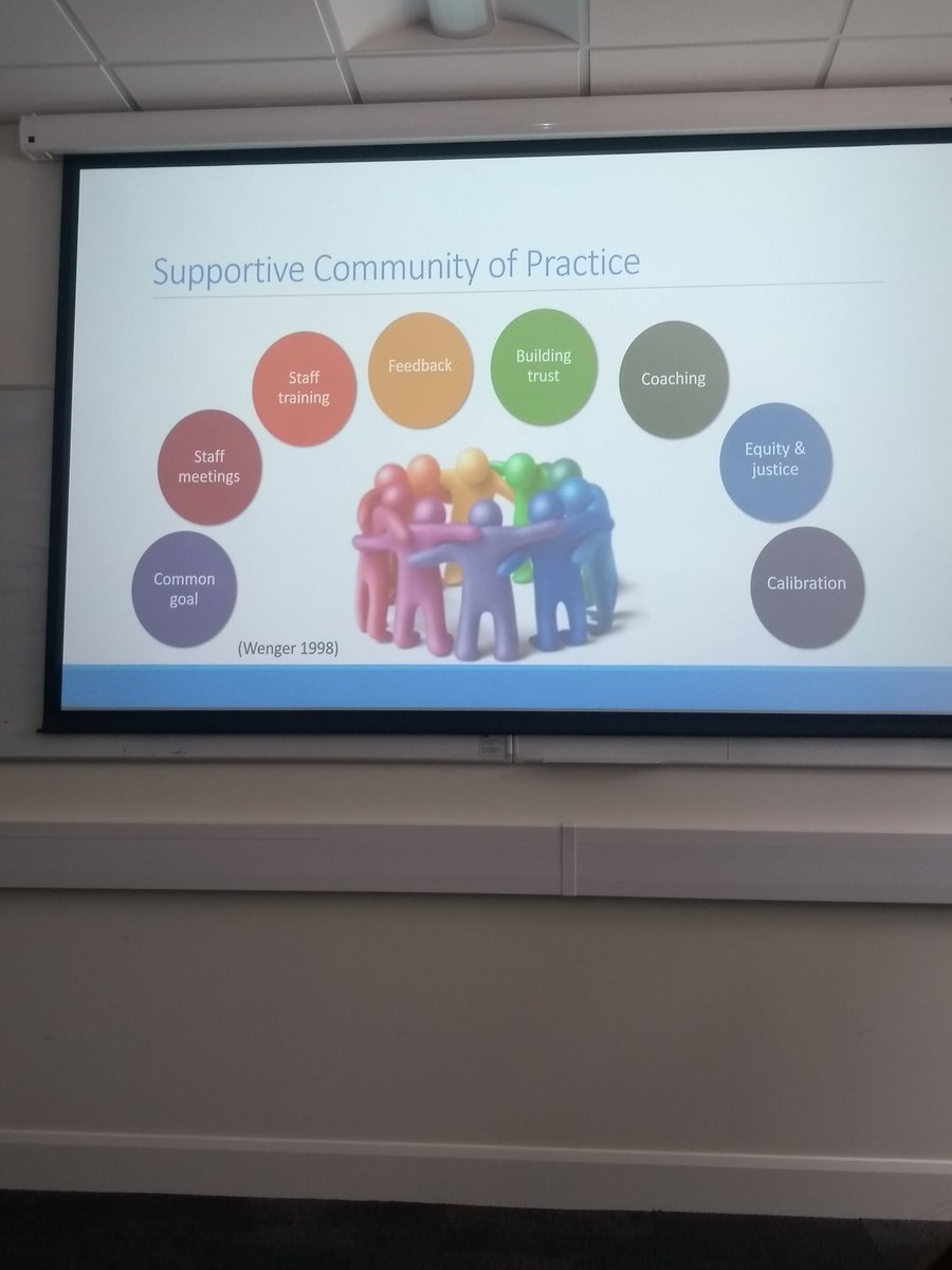 A supportive community of practice developed amongst academic staff in Dentistry to coach students through the course, developing self-regulation and confidence. Great stuff! #livuniLTConf