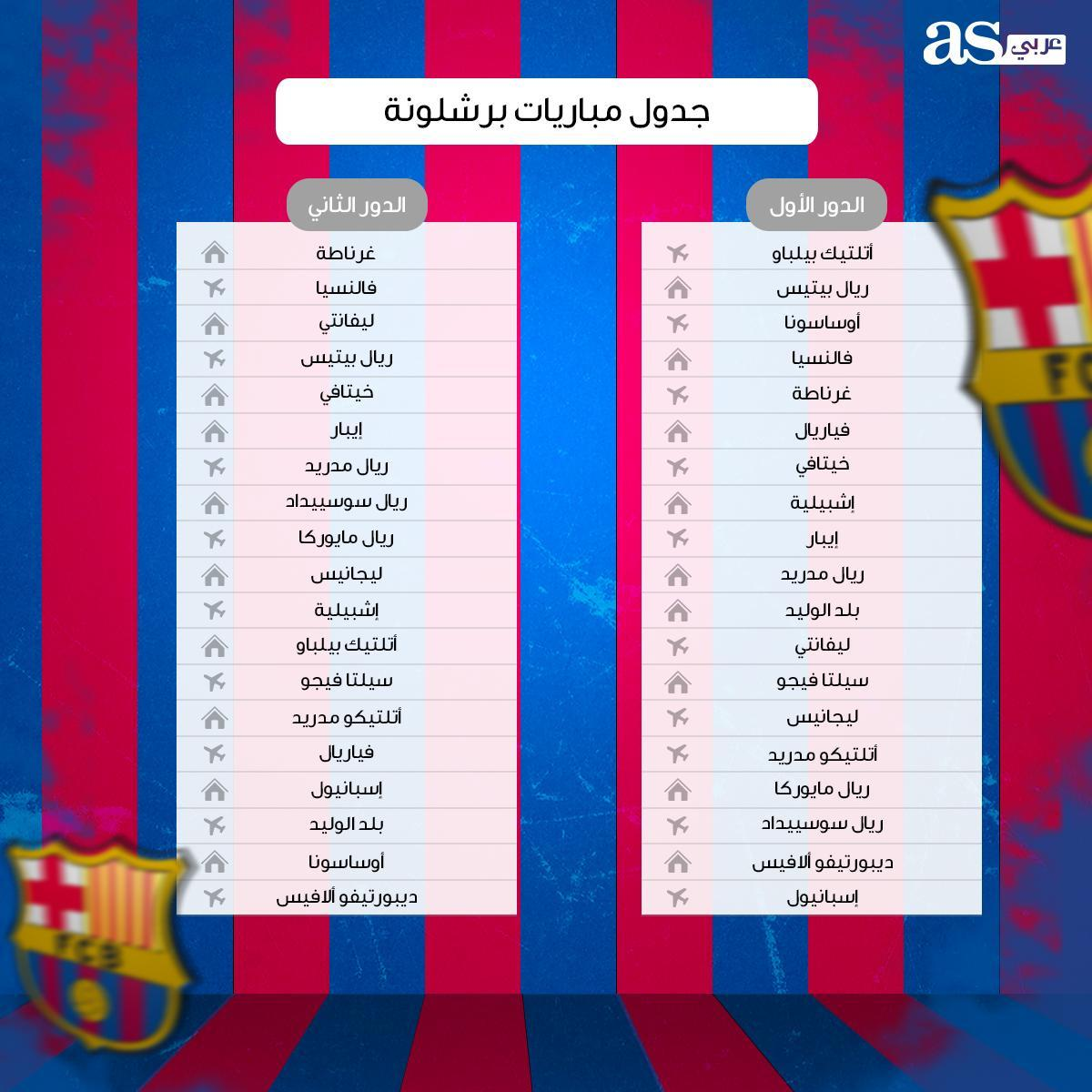 Incampnou On Twitter As جدول مباريات برشلونة في الدوري
