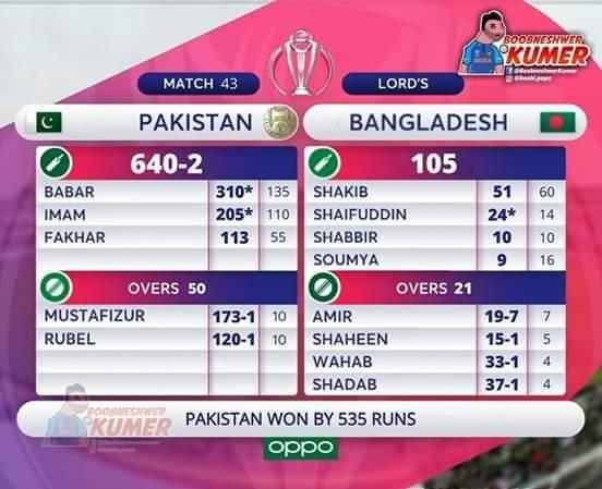 Pakistan ne Qualify kar liya CWC19 mein  #PakistanCricket #1992MeinBhi #CWC19 #PAKvBAN #SemiFinals<br>http://pic.twitter.com/5PaVk7J4q1
