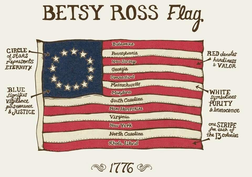 Betsy Ross Flag. God bless America