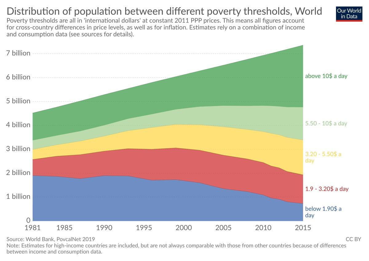 seen recent population increases - HD1200×847