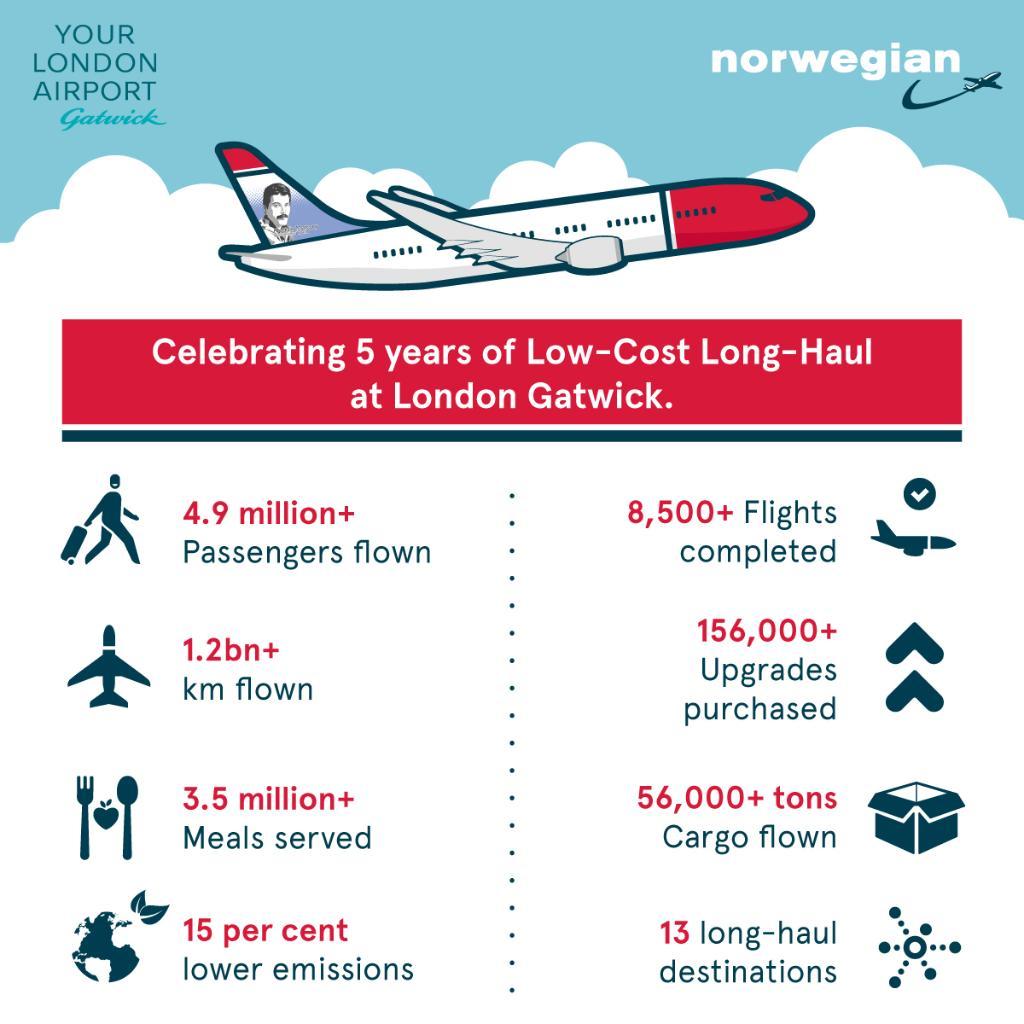 lige måde norsk