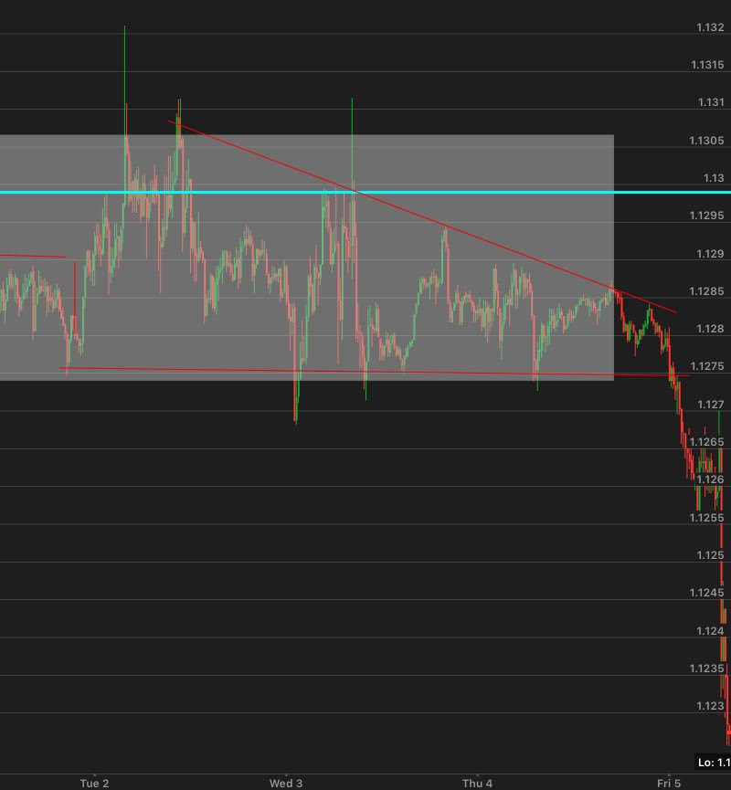 thinkorswim hashtag on Twitter