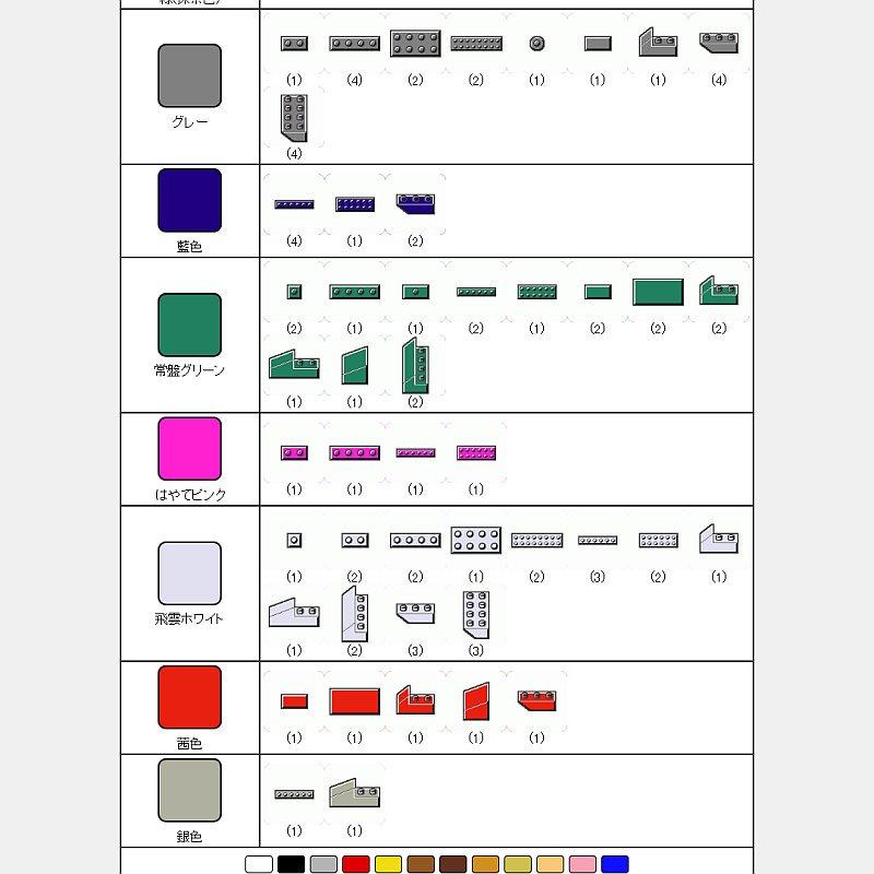 test ツイッターメディア - [プチブロック 便利リスト] https://t.co/bjpW0qx2zK  新幹線シリーズ(こまち中間車両以外)のデータを追加しました。 また、従来「グレー」としていた色の名称を「ライトグレー」に変更しました。  不具合等、出ましたらご報告いただけると幸いです。 #プチブロック #ダイソー https://t.co/1kjC5mVBoJ