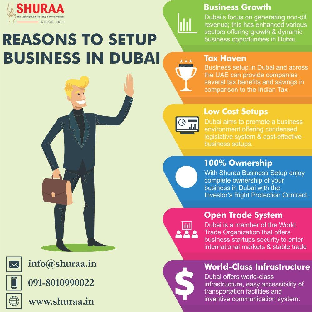 Hashtag #businessdubai sur Twitter