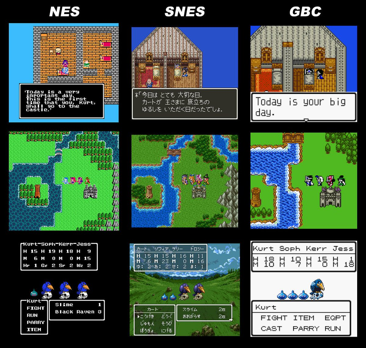Fantasyanime On Twitter Screen Shot Comparison Of Dragon Warrior Quest 3 Across The Nes Snes And Game Boy Color It S Always Cool To See A Classic Game Re Imagined With Better Graphics Https T Co Xfsna5lihg