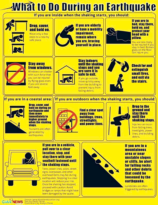 tsunami facts how they form warning signs and safety tips - 613×793