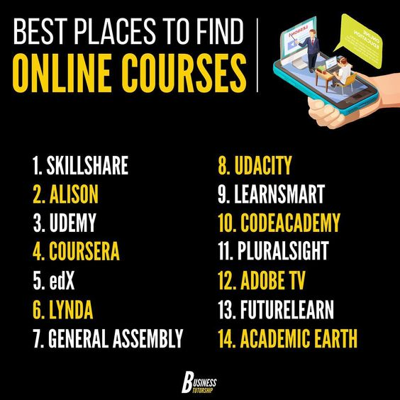 best #place #find #online #courses #skillshare #alison