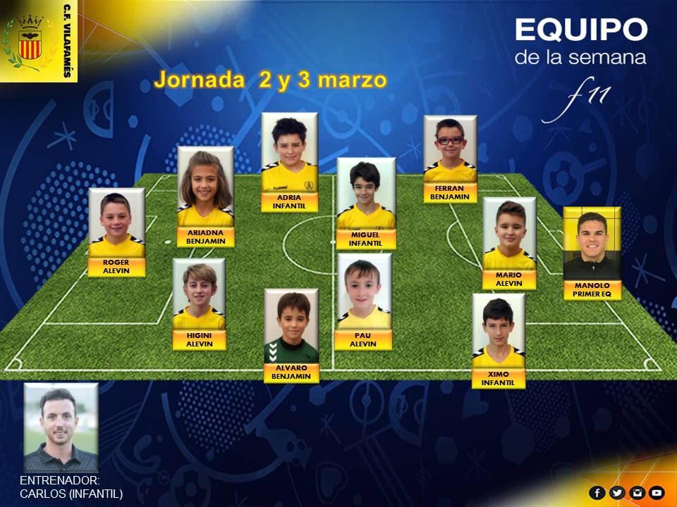 Equipo de la semana del CF Vilafamés.  Ya puedes ver los jugadores y técnico destacado del fin de semana 2 y 3 de marzo.  #amuntvilafamés #cfvilafamés #equipodelasemanacfv
