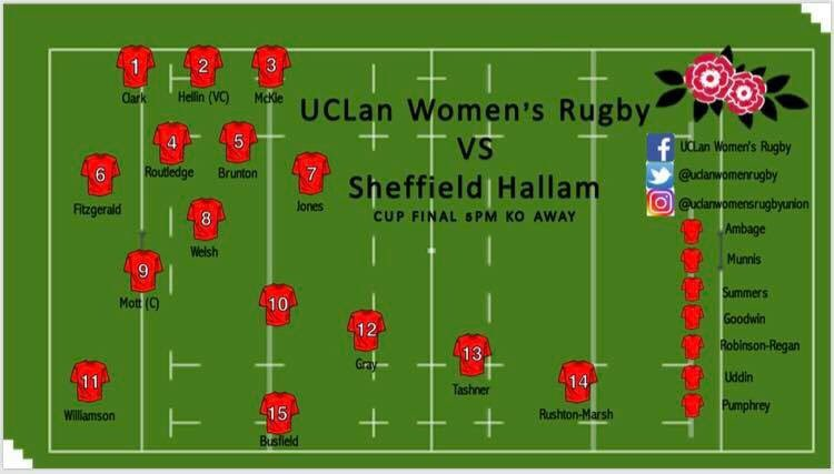 Good luck to the @UCLanWomenRugby who are playing in the cup final today. You have done amazing this season. Go out smash it,enjoy it and bring the cup back #Wrugby #Rugbysisters #rugbyfamily