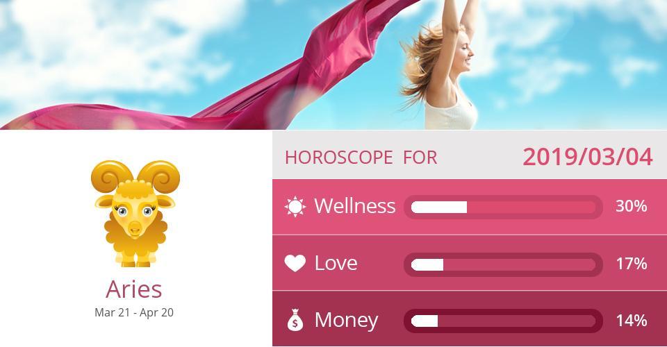 Aries Horoscopes (@aries_scope) | Twitter
