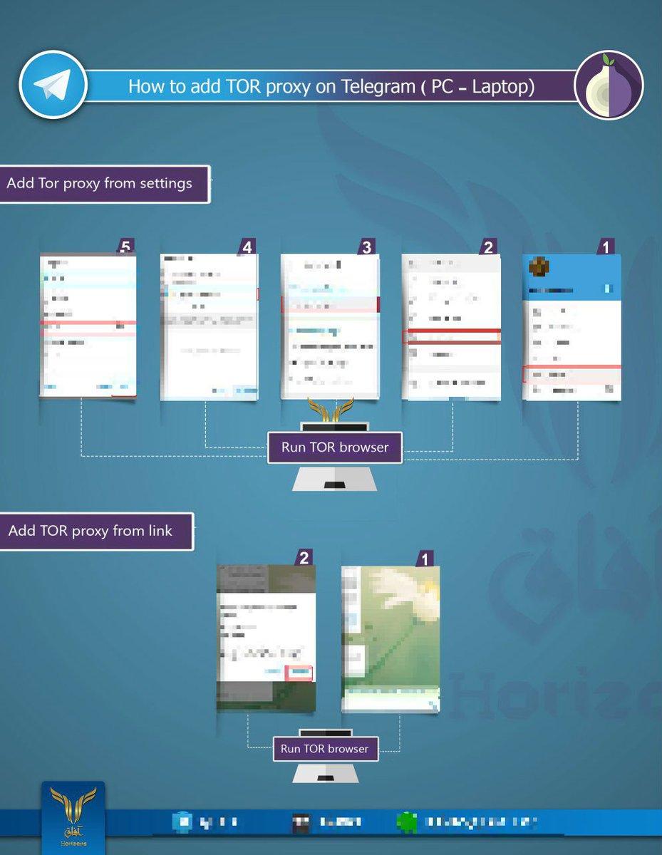 Telegram Pc Software Group