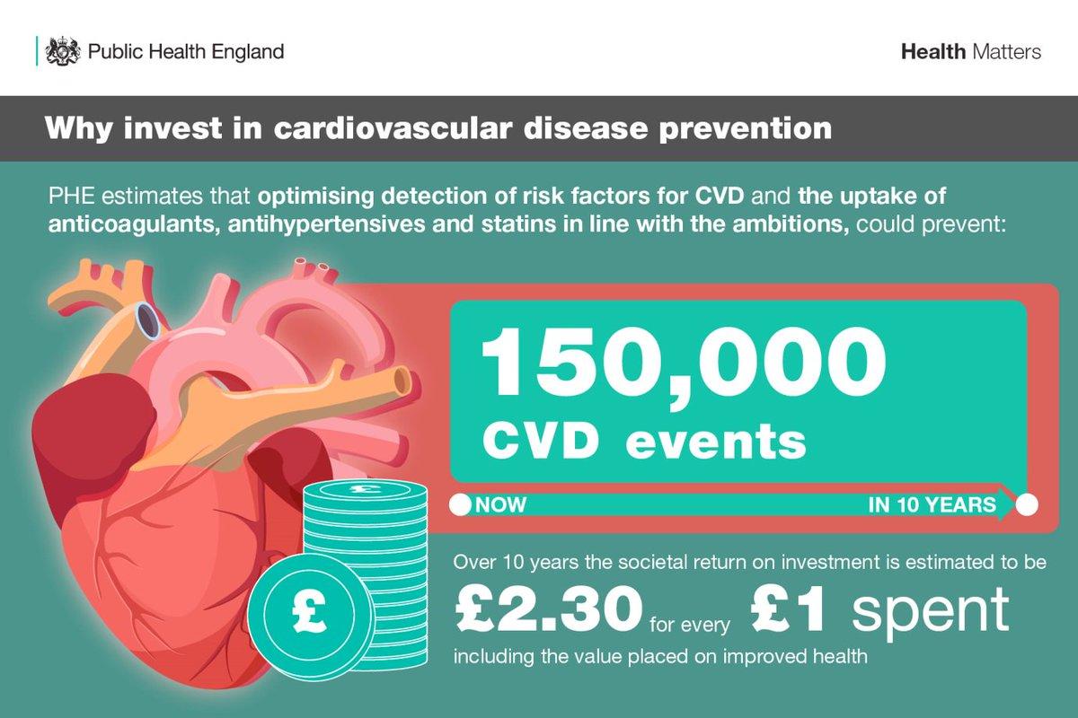 healthifybluepr cvd prevention archives - HD1200×800