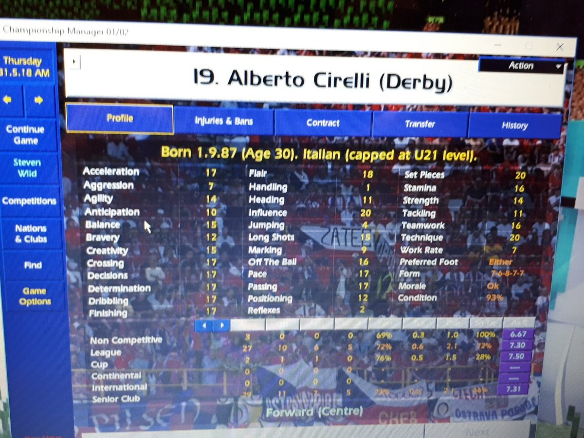 Guess the regen 5. #Cm0102 Ironically Derby nearly signed this player in real life.